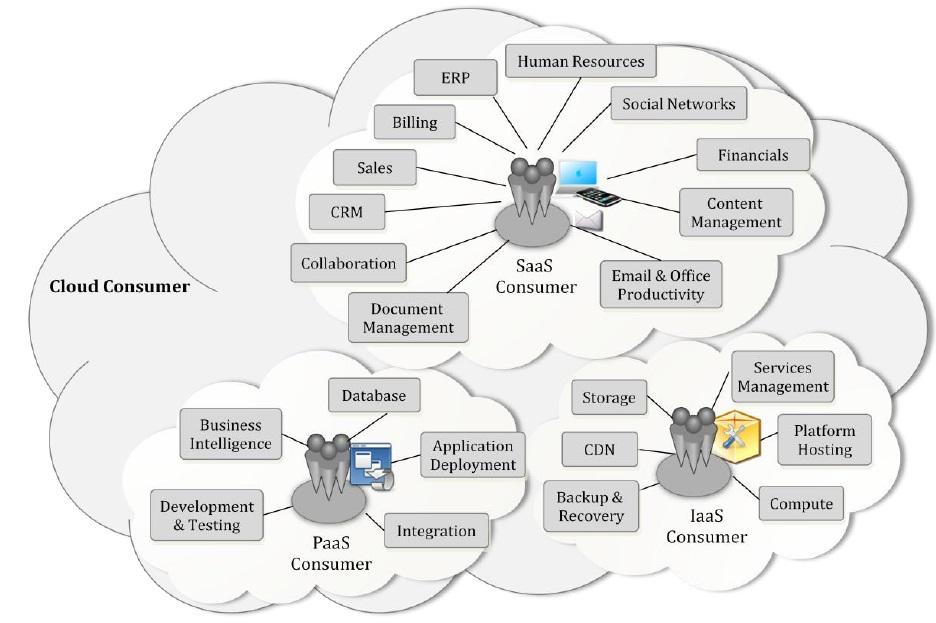 a cloud computing glossary